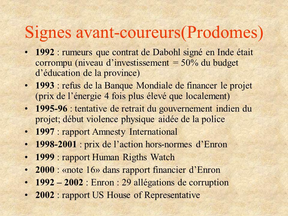 Signes avant-coureurs(Prodomes) 1992 : rumeurs que contrat de Dabohl signé en Inde était corrompu (niveau dinvestissement = 50% du budget déducation d