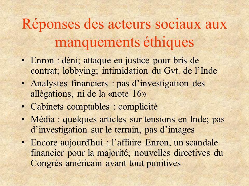 Réponses des acteurs sociaux aux manquements éthiques Enron : déni; attaque en justice pour bris de contrat; lobbying; intimidation du Gvt. de lInde A