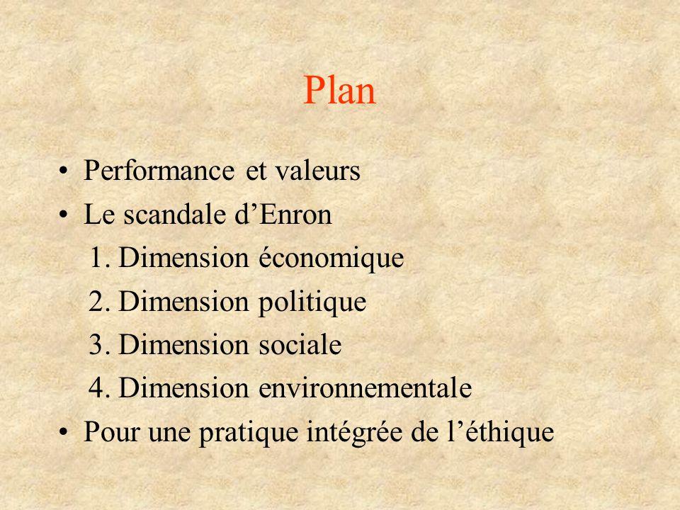 Plan Performance et valeurs Le scandale dEnron 1. Dimension économique 2. Dimension politique 3. Dimension sociale 4. Dimension environnementale Pour