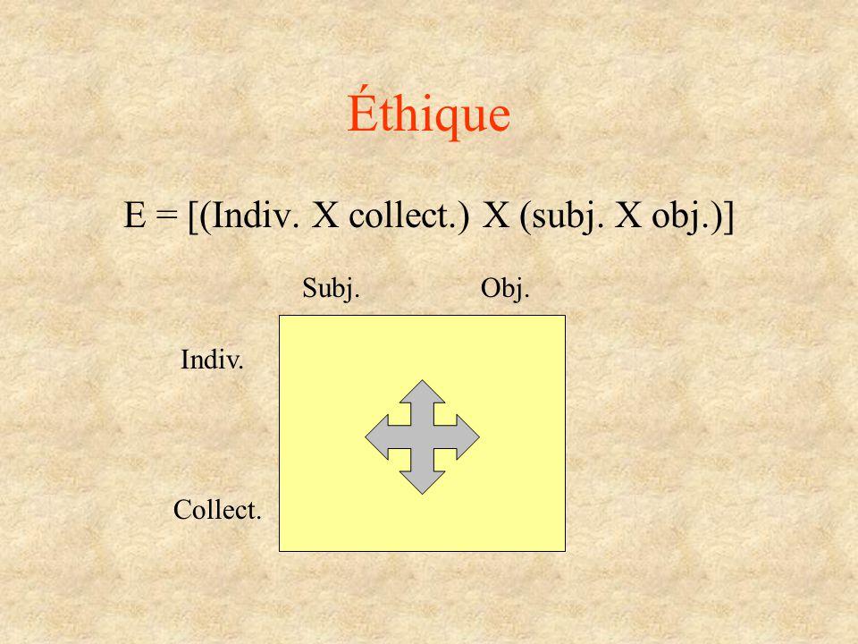 Éthique E = [(Indiv. X collect.) X (subj. X obj.)] Subj.Obj. Indiv. Collect.