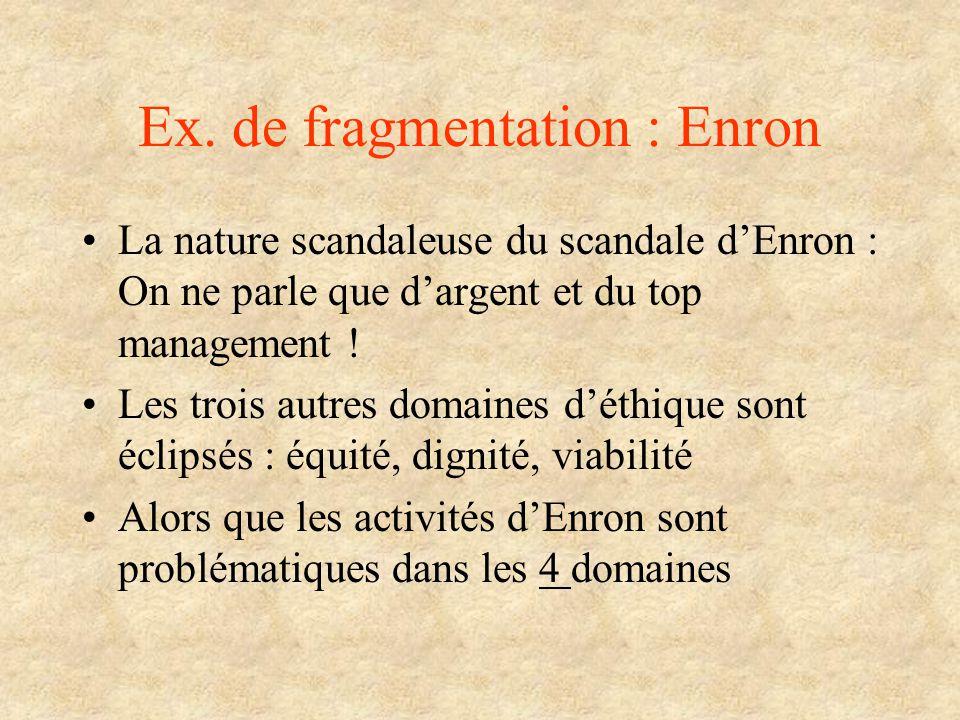 Ex. de fragmentation : Enron La nature scandaleuse du scandale dEnron : On ne parle que dargent et du top management ! Les trois autres domaines déthi