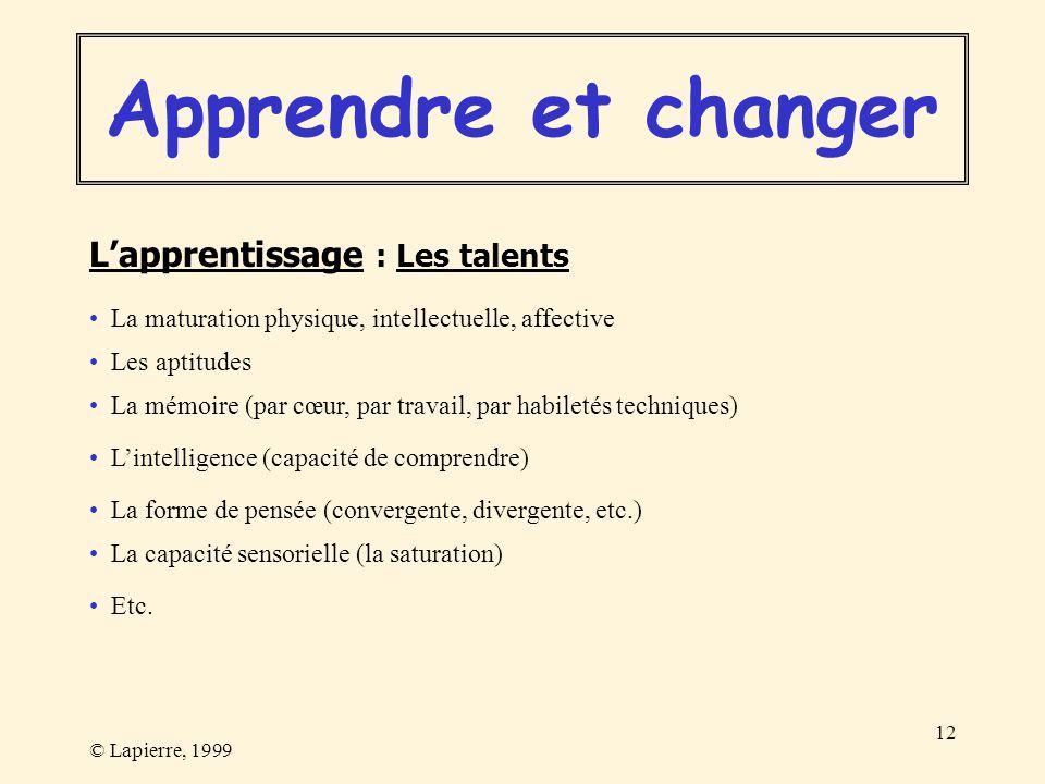 © Lapierre, 1999 12 Lapprentissage : Les talents Les aptitudes La mémoire (par cœur, par travail, par habiletés techniques) Lintelligence (capacité de