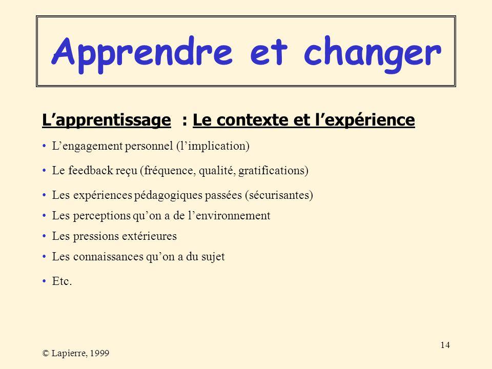 © Lapierre, 1999 14 Lapprentissage : Le contexte et lexpérience Le feedback reçu (fréquence, qualité, gratifications) Les expériences pédagogiques pas
