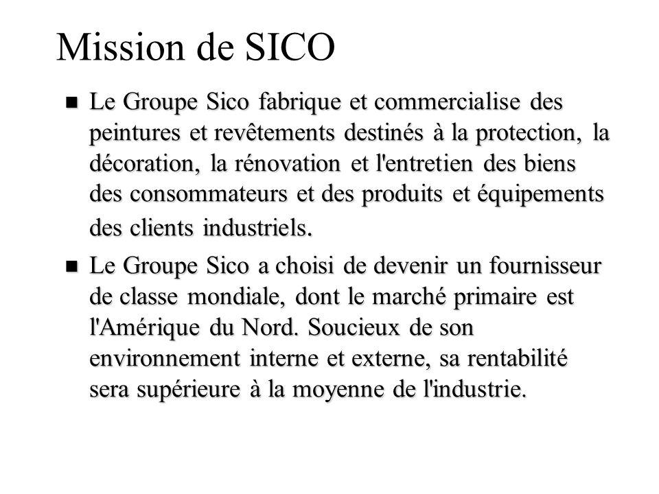 Mission de SICO n Le Groupe Sico fabrique et commercialise des peintures et revêtements destinés à la protection, la décoration, la rénovation et l'en