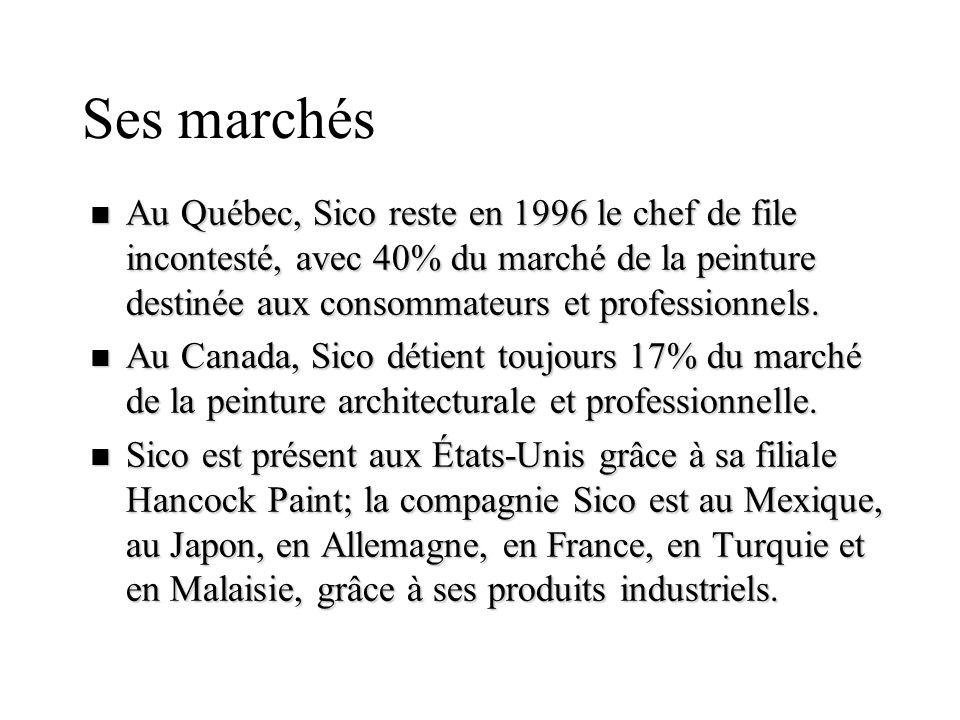 Ses marchés n Au Québec, Sico reste en 1996 le chef de file incontesté, avec 40% du marché de la peinture destinée aux consommateurs et professionnels