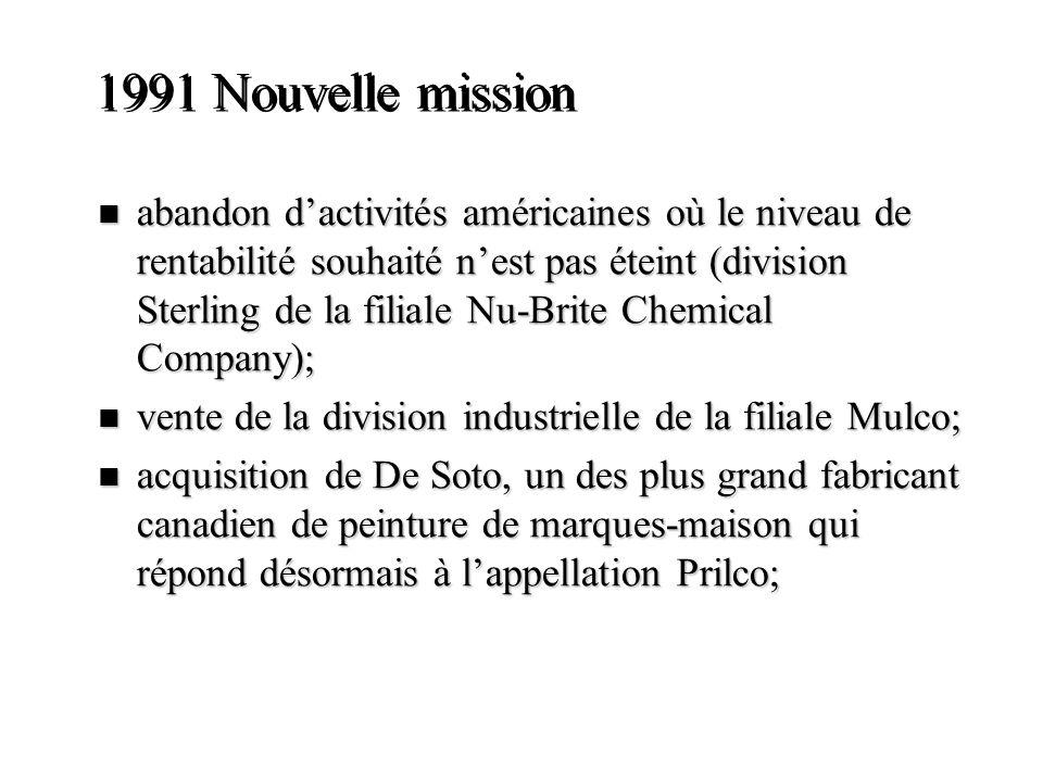 1991 Nouvelle mission n abandon dactivités américaines où le niveau de rentabilité souhaité nest pas éteint (division Sterling de la filiale Nu-Brite