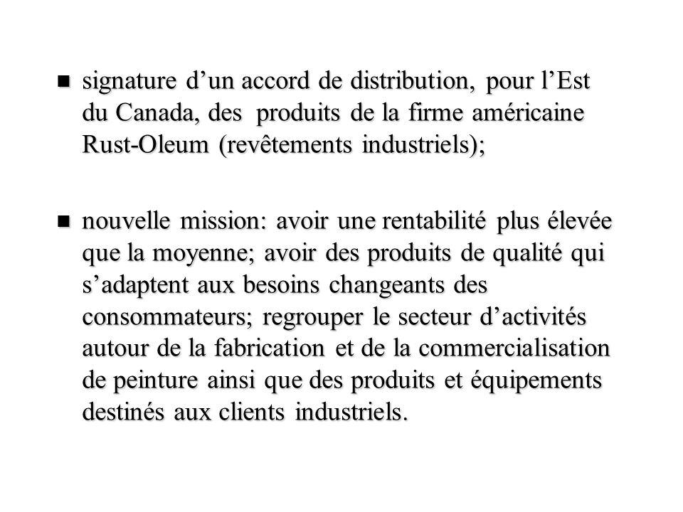 n signature dun accord de distribution, pour lEst du Canada, des produits de la firme américaine Rust-Oleum (revêtements industriels); n nouvelle miss