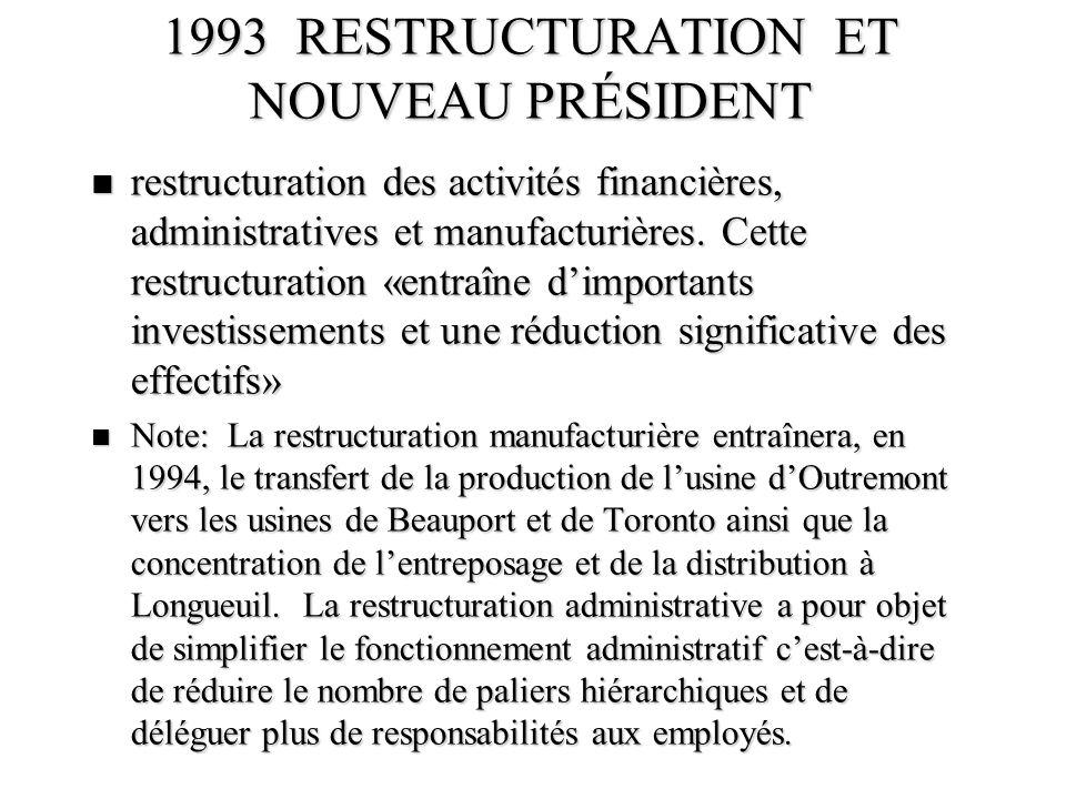 1993 RESTRUCTURATION ET NOUVEAU PRÉSIDENT n restructuration des activités financières, administratives et manufacturières. Cette restructuration «entr