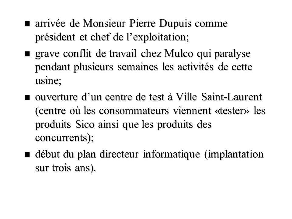 n arrivée de Monsieur Pierre Dupuis comme président et chef de lexploitation; n grave conflit de travail chez Mulco qui paralyse pendant plusieurs sem
