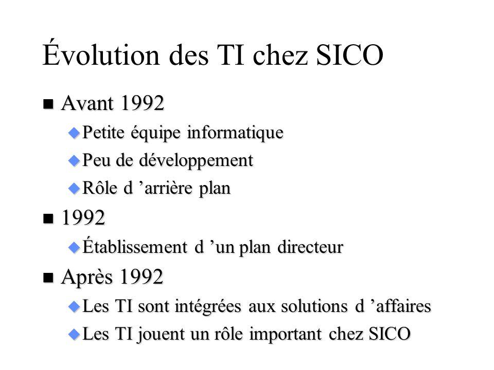 Évolution des TI chez SICO n Avant 1992 u Petite équipe informatique u Peu de développement u Rôle d arrière plan n 1992 u Établissement d un plan dir