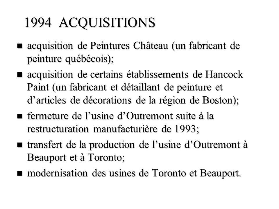 1994 ACQUISITIONS n acquisition de Peintures Château (un fabricant de peinture québécois); n acquisition de certains établissements de Hancock Paint (