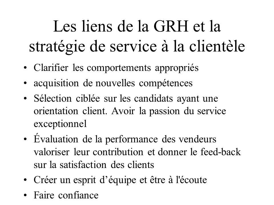 Les liens de la GRH et la stratégie de service à la clientèle Clarifier les comportements appropriés acquisition de nouvelles compétences Sélection ciblée sur les candidats ayant une orientation client.