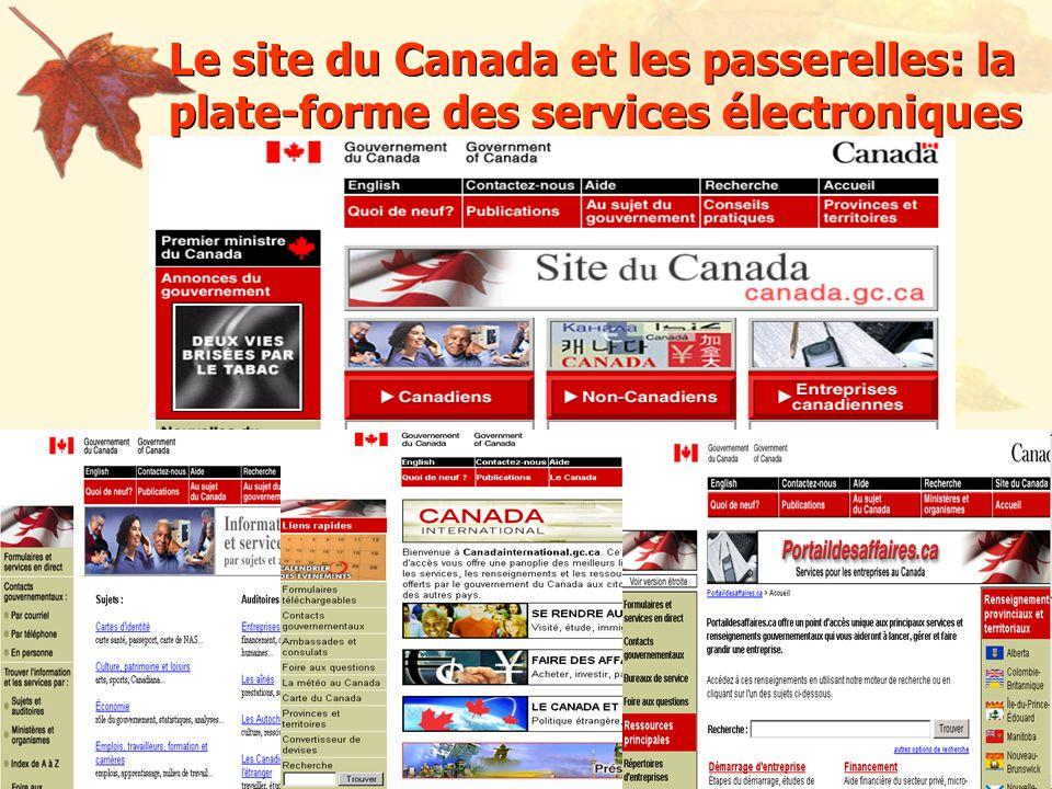 5 Le site du Canada et les passerelles: la plate-forme des services électroniques