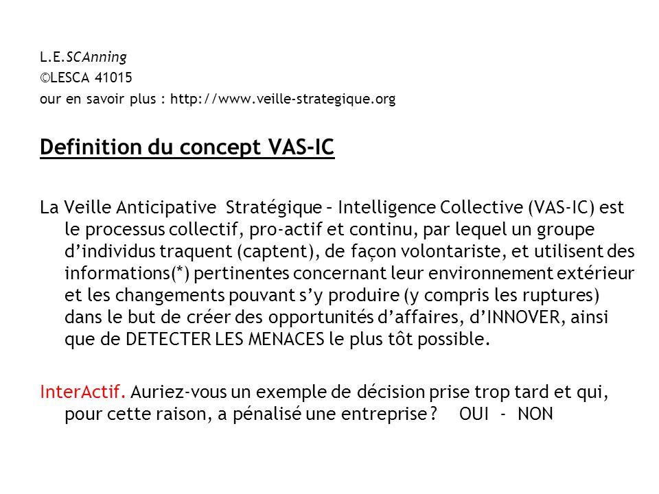 L.E.SCAnning ©LESCA 41015 our en savoir plus : http://www.veille-strategique.org Definition du concept VAS-IC La Veille Anticipative Stratégique – Int