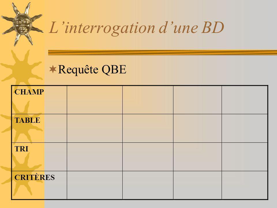 Linterrogation dune BD Requête QBE CHAMP TABLE TRI CRITÈRES