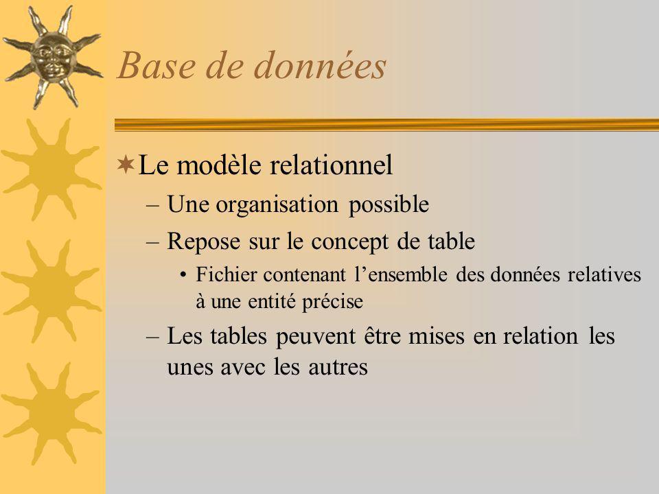 Base de données Le modèle relationnel –Une organisation possible –Repose sur le concept de table Fichier contenant lensemble des données relatives à u