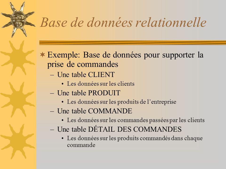 Base de données relationnelle Exemple: Base de données pour supporter la prise de commandes –Une table CLIENT Les données sur les clients –Une table P