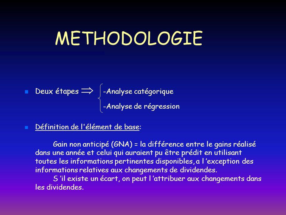 METHODOLOGIE n n Deux étapes -Analyse catégorique -Analyse de régression n n Définition de l'élément de base: Gain non anticipé (GNA) = la différence