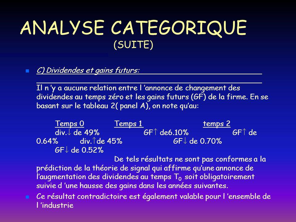 ANALYSE CATEGORIQUE (SUITE) n n C) Dividendes et gains futurs: Il n y a aucune relation entre l annonce de changement des dividendes au temps zéro et