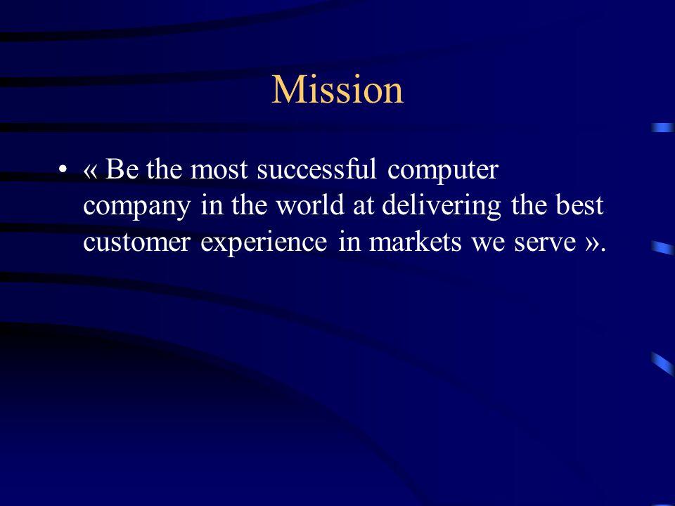 Situation de l entreprise Leader mondial du « direct computer system » Entreprise qui se développe le plus rapidement parmi les grands de l informatiq