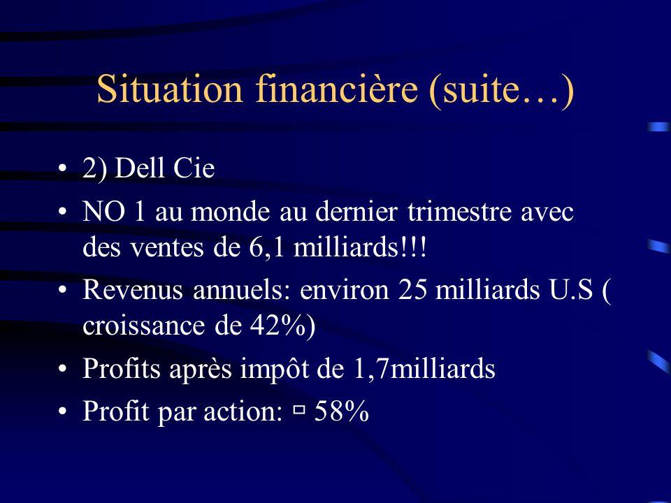Situation financière actuelle-1999 Quelques chiffres ; 1) Michael Dell, CEO salaire de 3,3 $ millions US en 1998 plus 12.8 millions d options d action