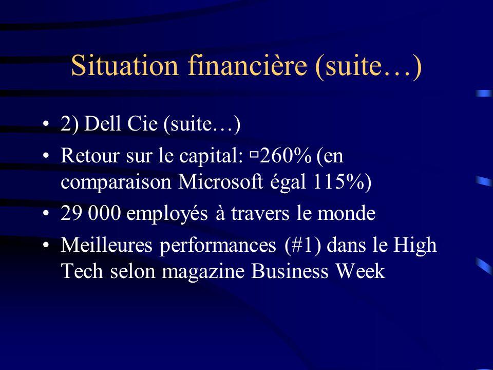 Situation financière (suite…) 2) Dell Cie NO 1 au monde au dernier trimestre avec des ventes de 6,1 milliards!!! Revenus annuels: environ 25 milliards