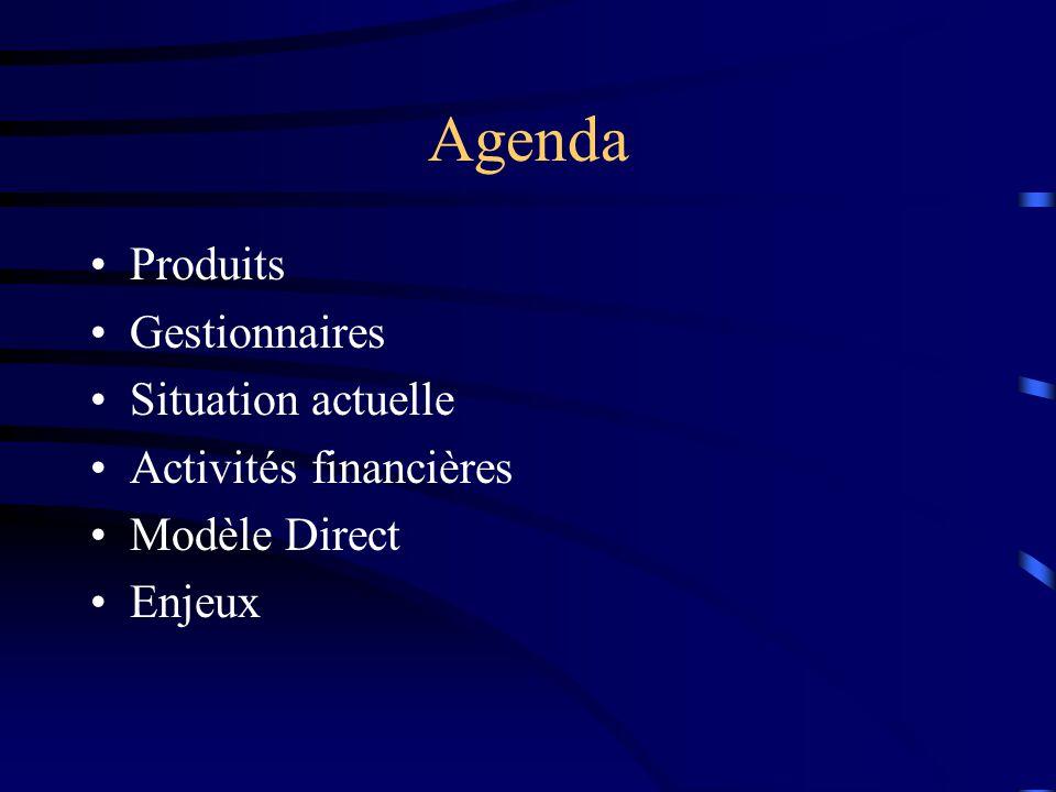 Agenda Produits Gestionnaires Situation actuelle Activités financières Modèle Direct Enjeux