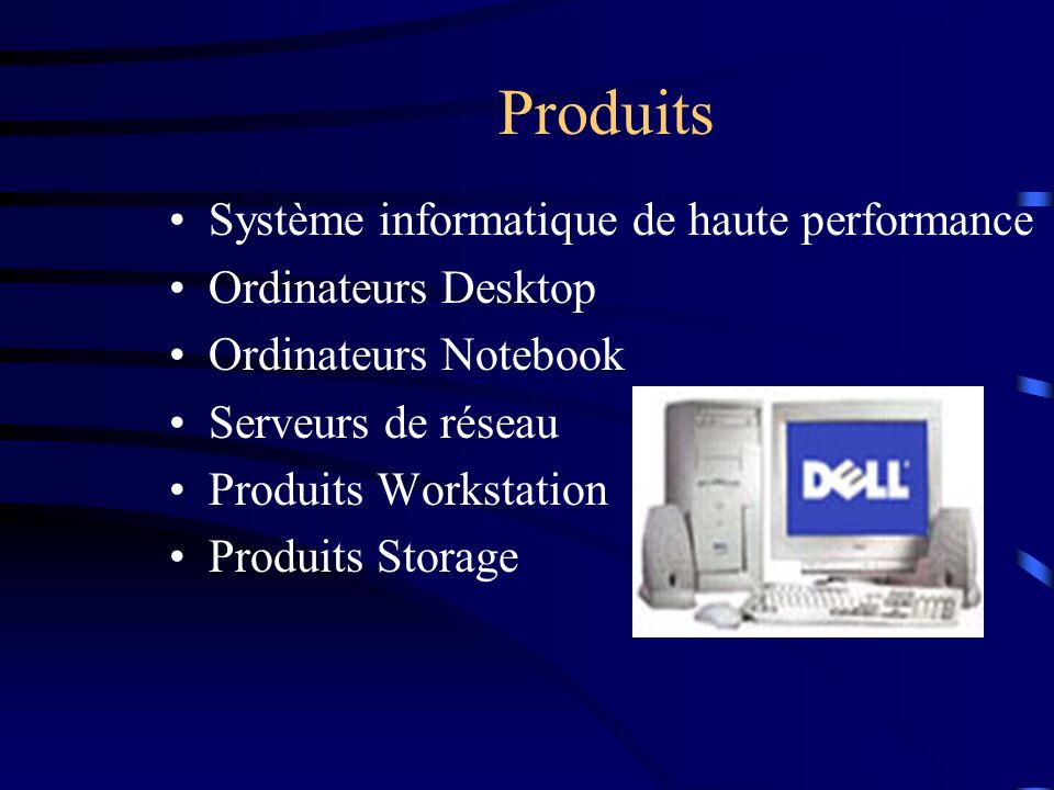 Produits Système informatique de haute performance Ordinateurs Desktop Ordinateurs Notebook Serveurs de réseau Produits Workstation Produits Storage