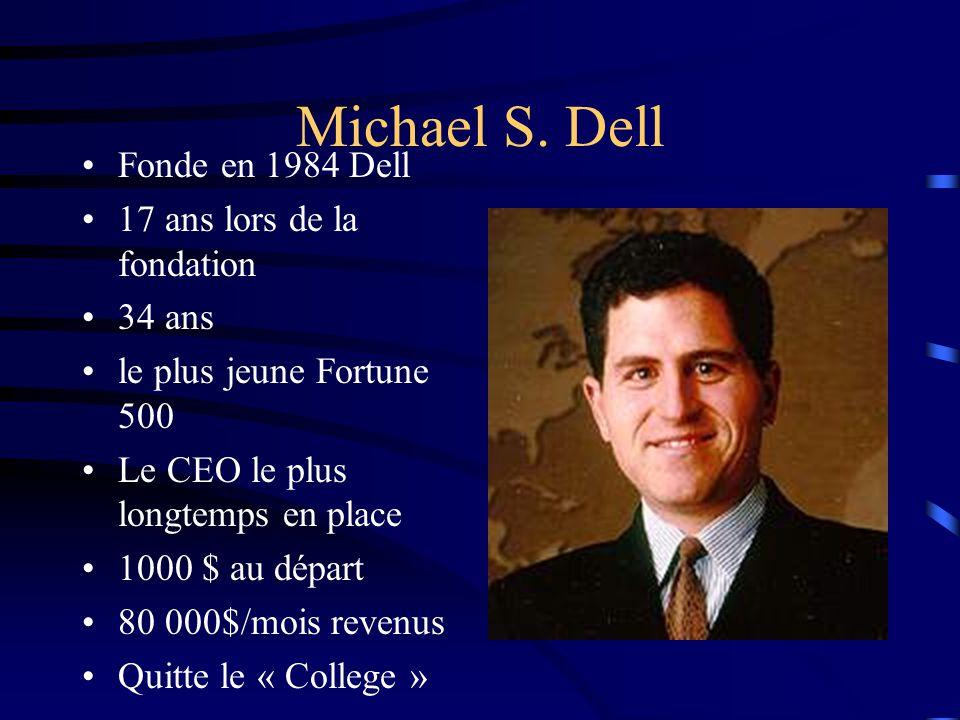 Conclusion Dell crée la norme du commerce électronique: un modèle à suivre!