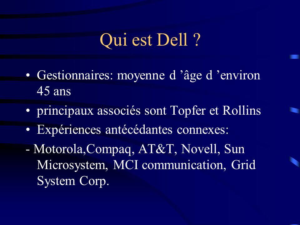 Michael S. Dell Fonde en 1984 Dell 17 ans lors de la fondation 34 ans le plus jeune Fortune 500 Le CEO le plus longtemps en place 1000 $ au départ 80