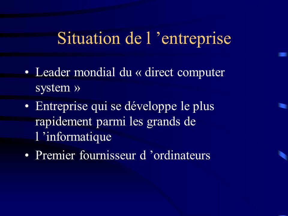 Situation de l entreprise Leader mondial du « direct computer system » Entreprise qui se développe le plus rapidement parmi les grands de l informatique Premier fournisseur d ordinateurs