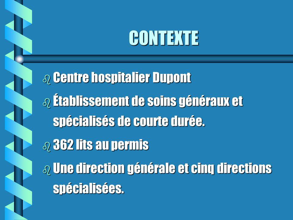 CONTEXTE b Centre hospitalier Dupont b Établissement de soins généraux et spécialisés de courte durée. b 362 lits au permis b Une direction générale e