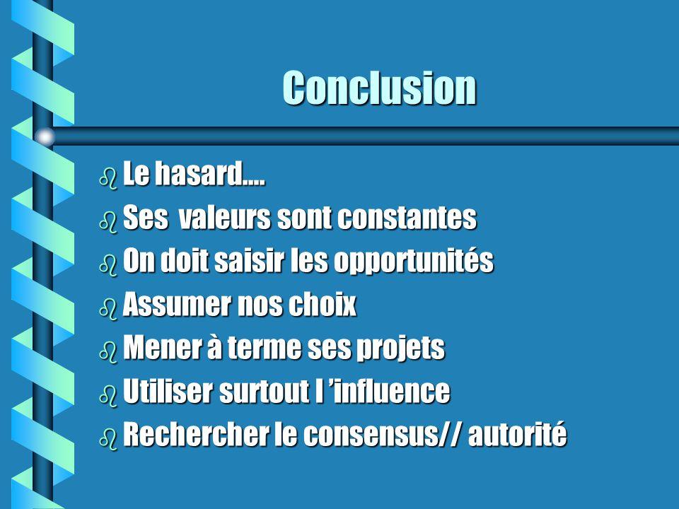 Conclusion b Le hasard….