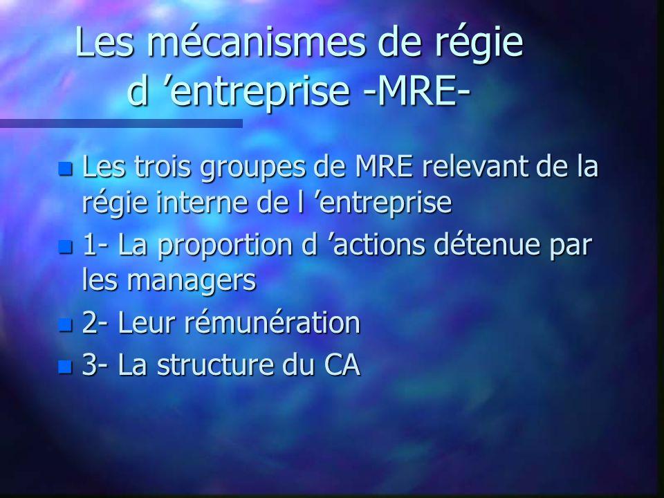Les mécanismes de régie d entreprise -MRE- n Les trois groupes de MRE relevant de la régie interne de l entreprise n 1- La proportion d actions détenue par les managers n 2- Leur rémunération n 3- La structure du CA
