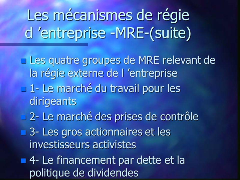 Les mécanismes de régie d entreprise -MRE-(suite) n Les quatre groupes de MRE relevant de la régie externe de l entreprise n 1- Le marché du travail pour les dirigeants n 2- Le marché des prises de contrôle n 3- Les gros actionnaires et les investisseurs activistes n 4- Le financement par dette et la politique de dividendes