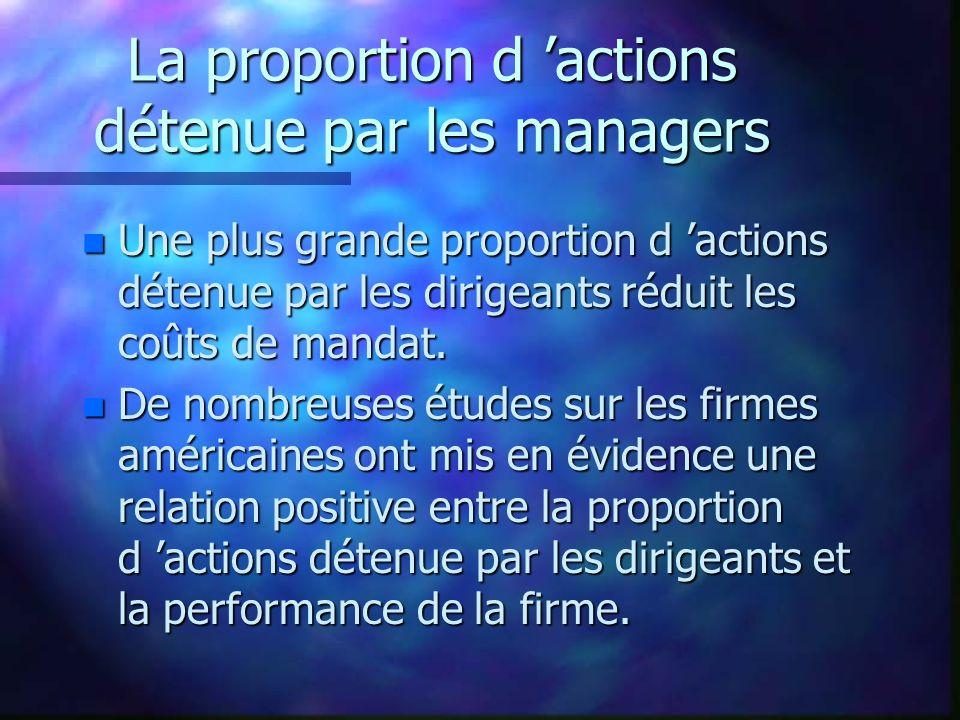 La proportion d actions détenue par les managers n Une plus grande proportion d actions détenue par les dirigeants réduit les coûts de mandat.