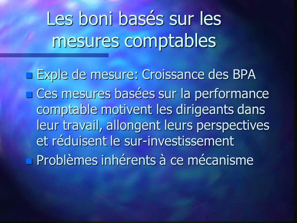 Les boni basés sur les mesures comptables n Exple de mesure: Croissance des BPA n Ces mesures basées sur la performance comptable motivent les dirigeants dans leur travail, allongent leurs perspectives et réduisent le sur-investissement n Problèmes inhérents à ce mécanisme