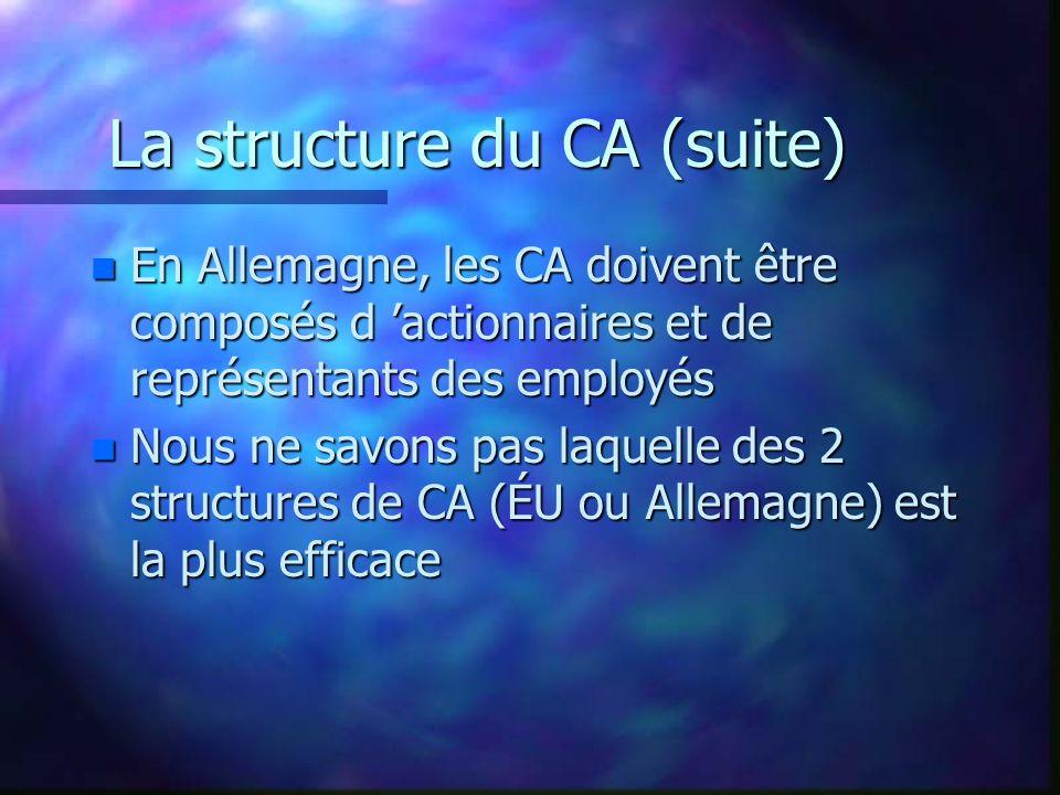 La structure du CA (suite) n En Allemagne, les CA doivent être composés d actionnaires et de représentants des employés n Nous ne savons pas laquelle des 2 structures de CA (ÉU ou Allemagne) est la plus efficace