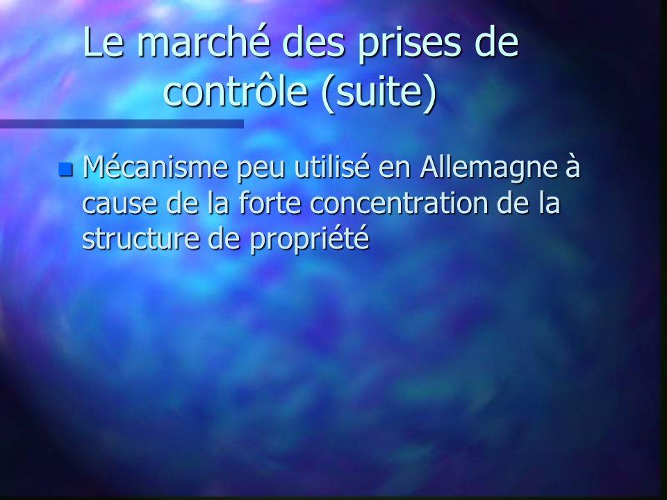 Le marché des prises de contrôle (suite) n Mécanisme peu utilisé en Allemagne à cause de la forte concentration de la structure de propriété