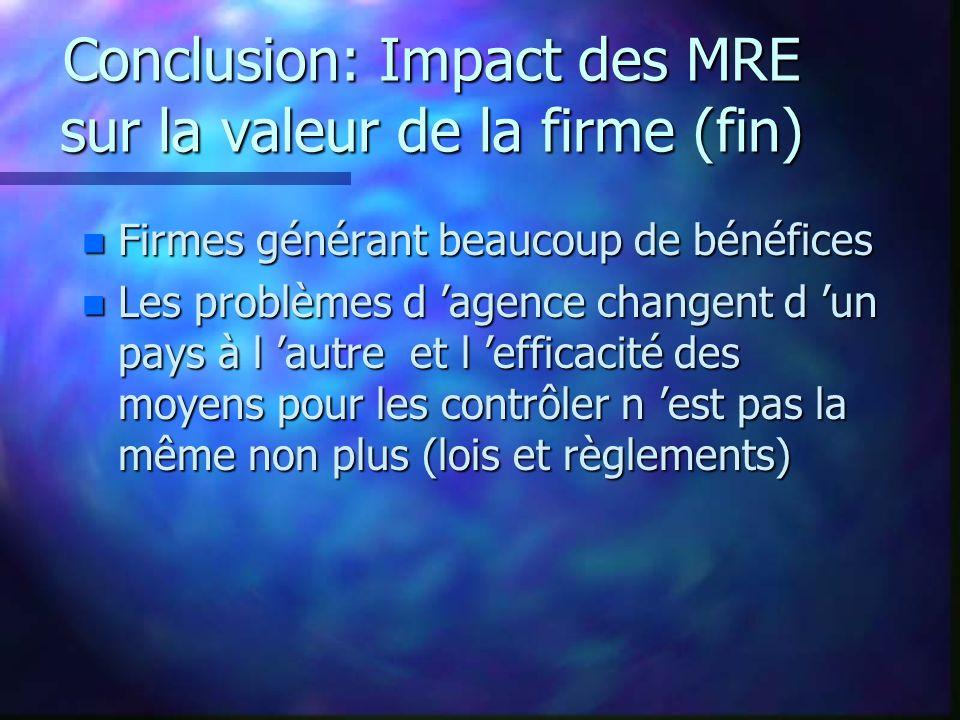 Conclusion: Impact des MRE sur la valeur de la firme (fin) n Firmes générant beaucoup de bénéfices n Les problèmes d agence changent d un pays à l autre et l efficacité des moyens pour les contrôler n est pas la même non plus (lois et règlements)