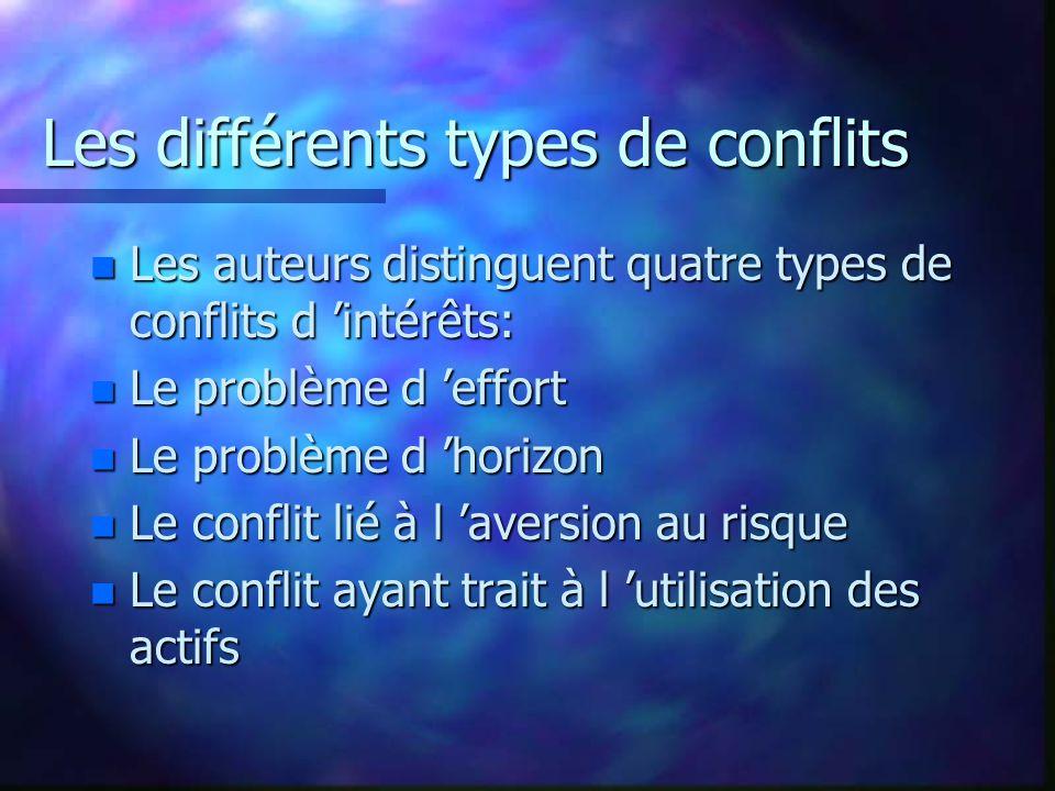 Les différents types de conflits n Les auteurs distinguent quatre types de conflits d intérêts: n Le problème d effort n Le problème d horizon n Le conflit lié à l aversion au risque n Le conflit ayant trait à l utilisation des actifs