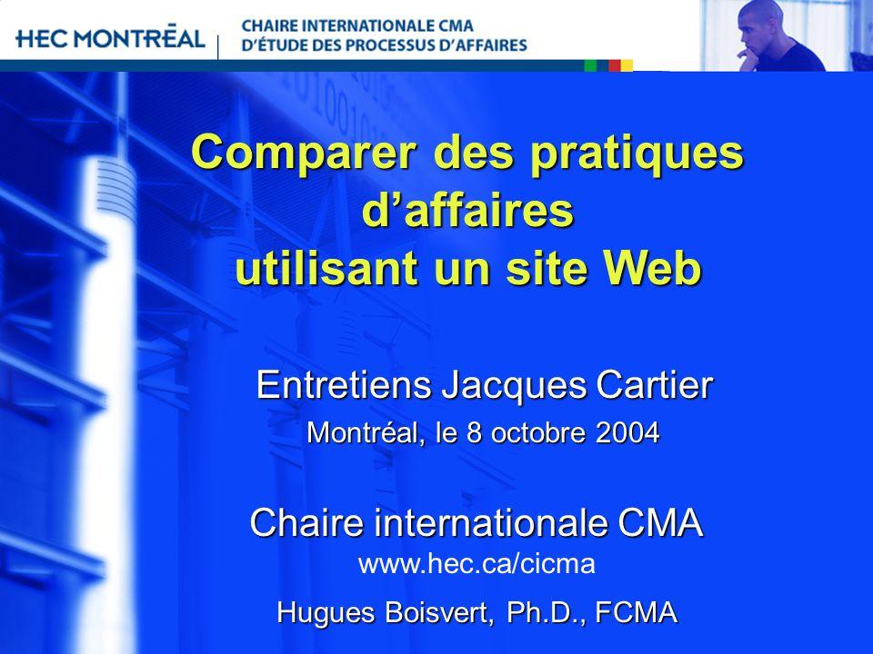 Comparer des pratiques daffaires utilisant un site Web Chaire internationale CMA www.hec.ca/cicma Hugues Boisvert, Ph.D., FCMA Entretiens Jacques Cart