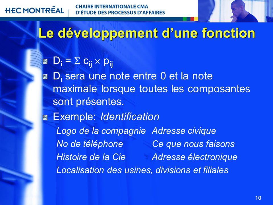 10 Le développement dune fonction D i = c ij p ij D i sera une note entre 0 et la note maximale lorsque toutes les composantes sont présentes. Exemple
