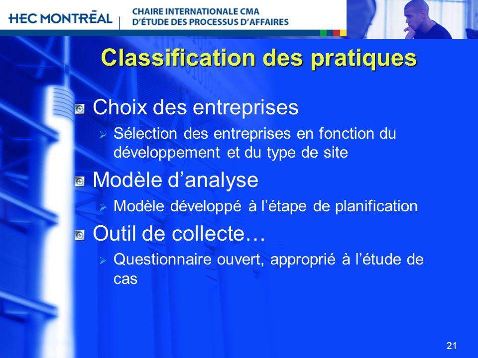 21 Classification des pratiques Choix des entreprises Sélection des entreprises en fonction du développement et du type de site Modèle danalyse Modèle