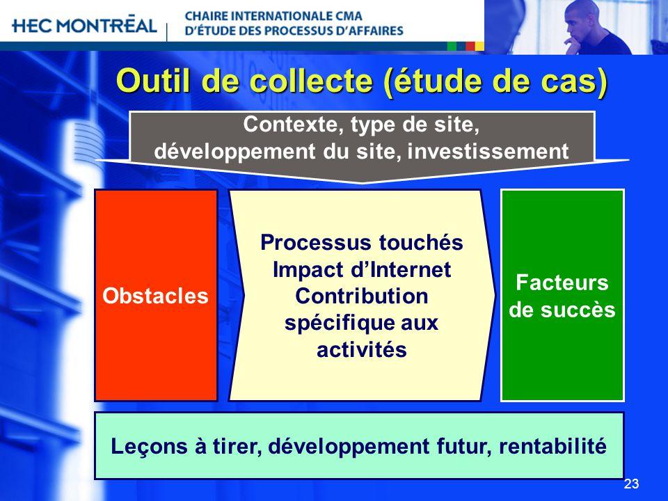 23 Outil de collecte (étude de cas) Processus touchés Impact dInternet Contribution spécifique aux activités Obstacles Facteurs de succès Contexte, ty