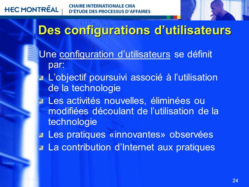 24 Des configurations dutilisateurs Une configuration dutilisateurs se définit par: Lobjectif poursuivi associé à lutilisation de la technologie Les a