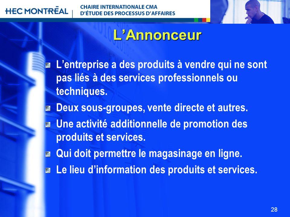 28 LAnnonceur Lentreprise a des produits à vendre qui ne sont pas liés à des services professionnels ou techniques. Deux sous-groupes, vente directe e