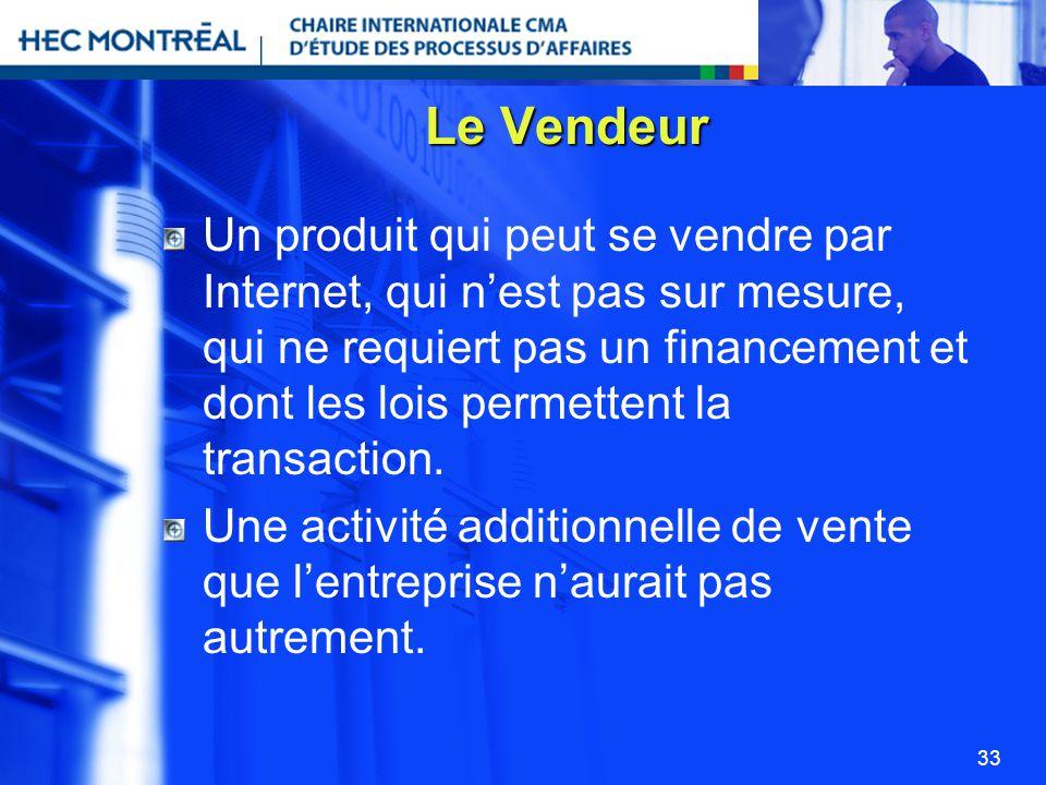33 Le Vendeur Un produit qui peut se vendre par Internet, qui nest pas sur mesure, qui ne requiert pas un financement et dont les lois permettent la t