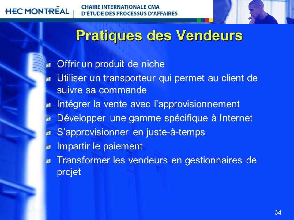 34 Pratiques des Vendeurs Offrir un produit de niche Utiliser un transporteur qui permet au client de suivre sa commande Intégrer la vente avec lappro