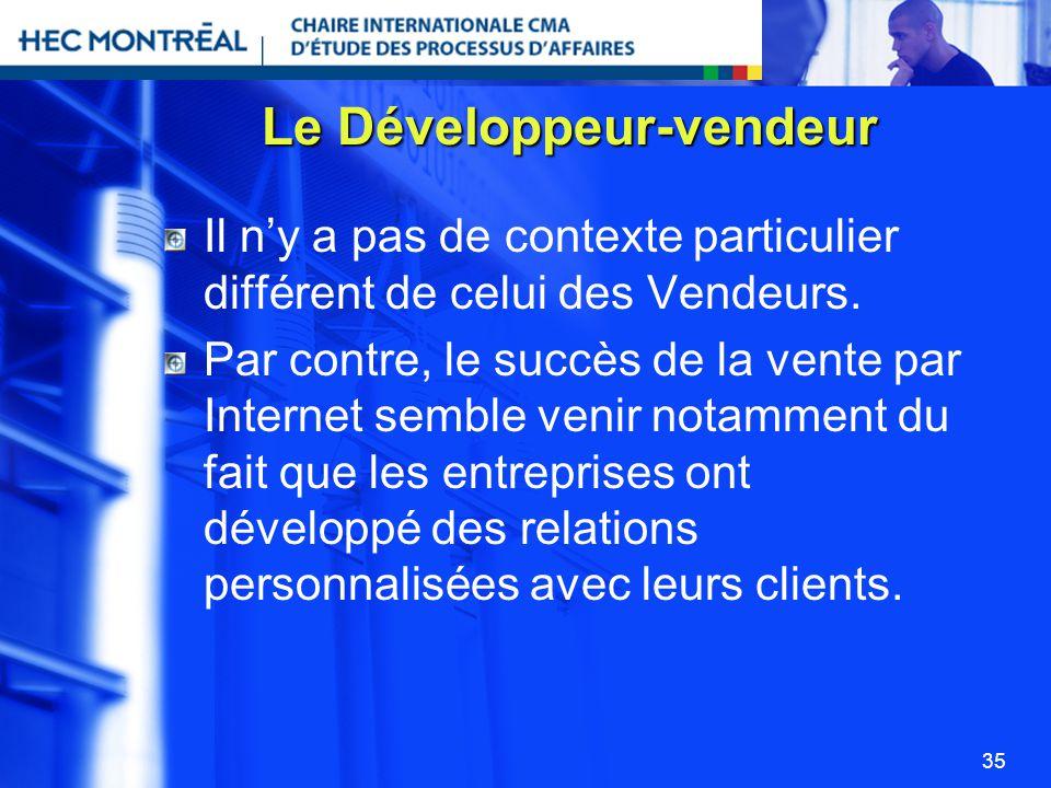35 Le Développeur-vendeur Il ny a pas de contexte particulier différent de celui des Vendeurs. Par contre, le succès de la vente par Internet semble v